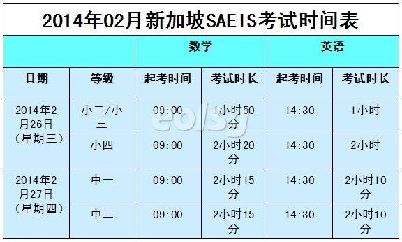 新加坡S-AEIS考试距今还剩十天
