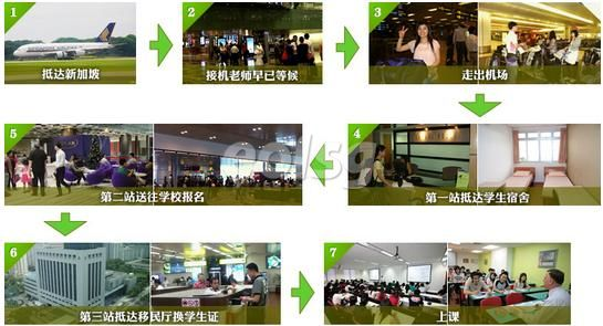 什么是新加坡留学生境外服务